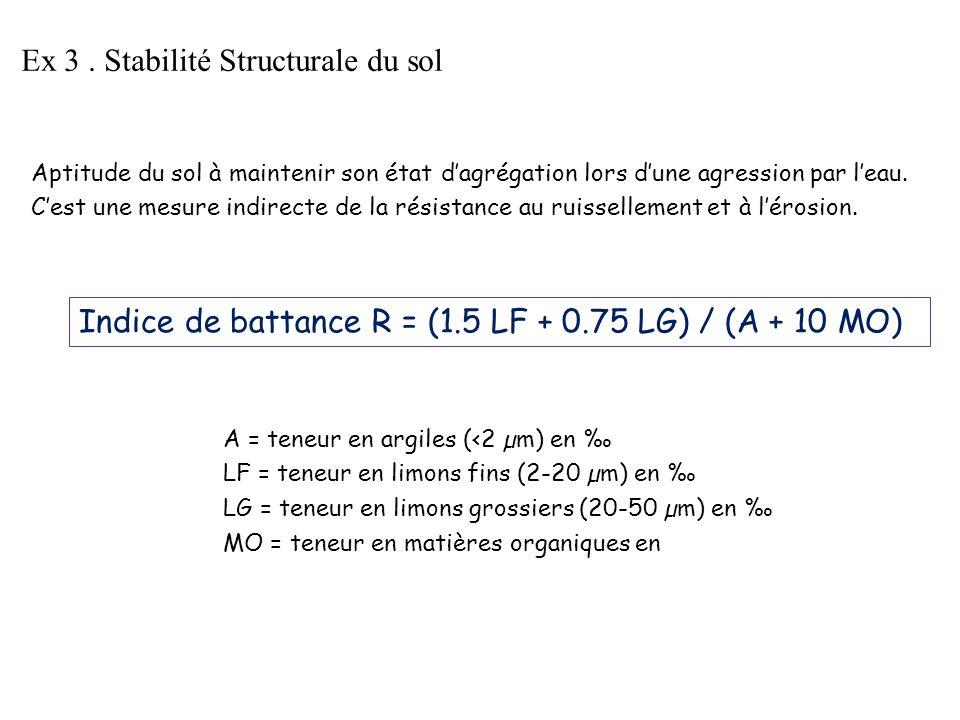 Ex 3 . Stabilité Structurale du sol