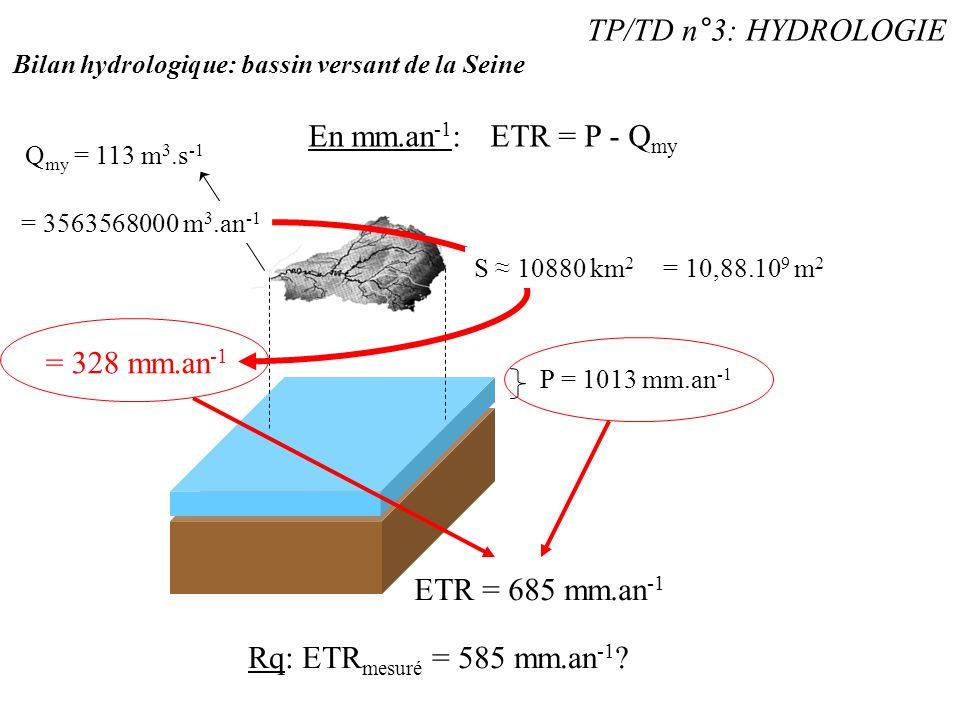 TP/TD n°3: HYDROLOGIE En mm.an-1: ETR = P - Qmy = 328 mm.an-1