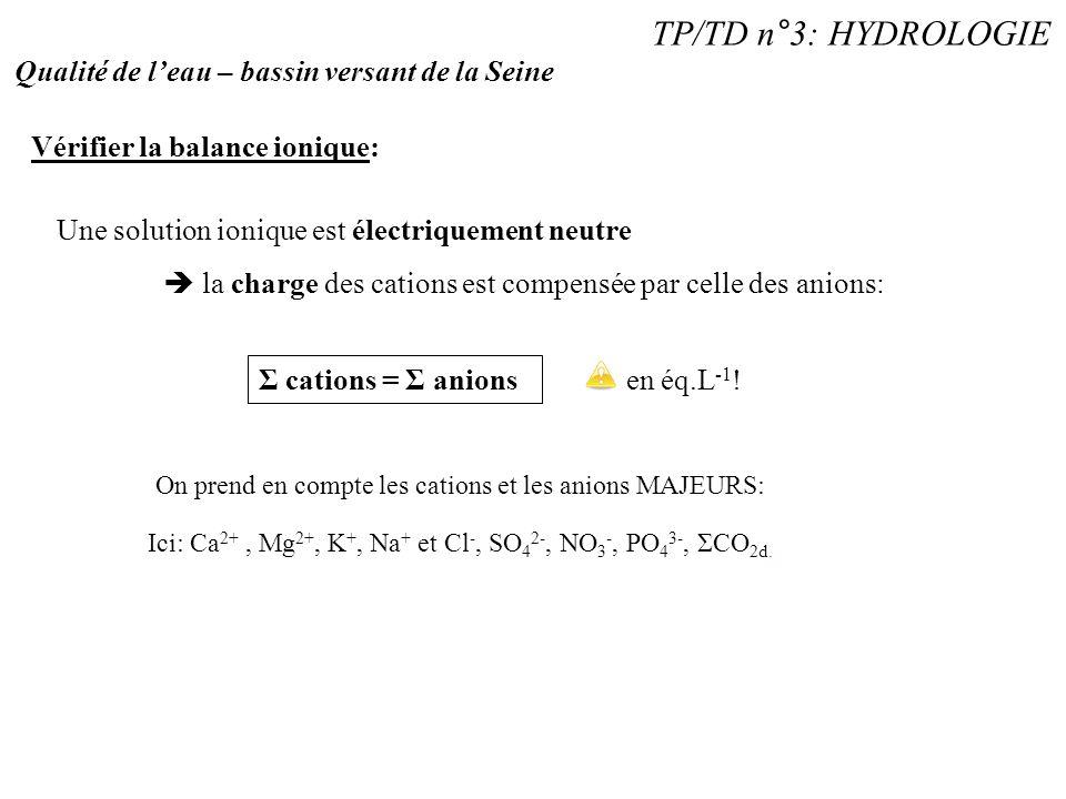 TP/TD n°3: HYDROLOGIE Qualité de l'eau – bassin versant de la Seine