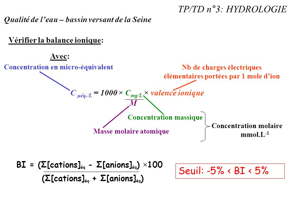 TP/TD n°3: HYDROLOGIE Seuil: -5% < BI < 5%