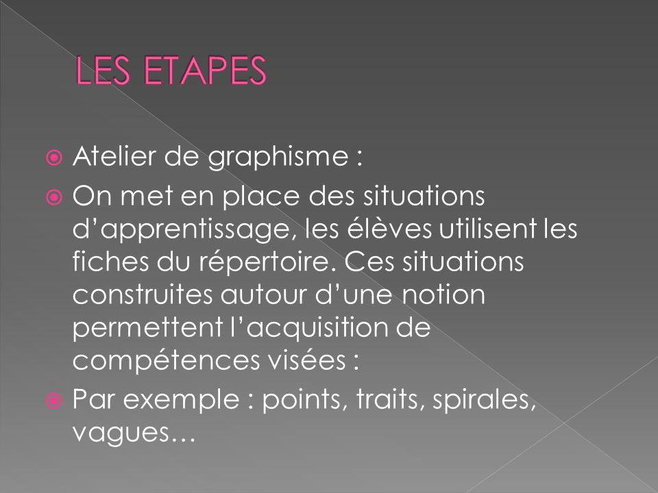 LES ETAPES Atelier de graphisme :