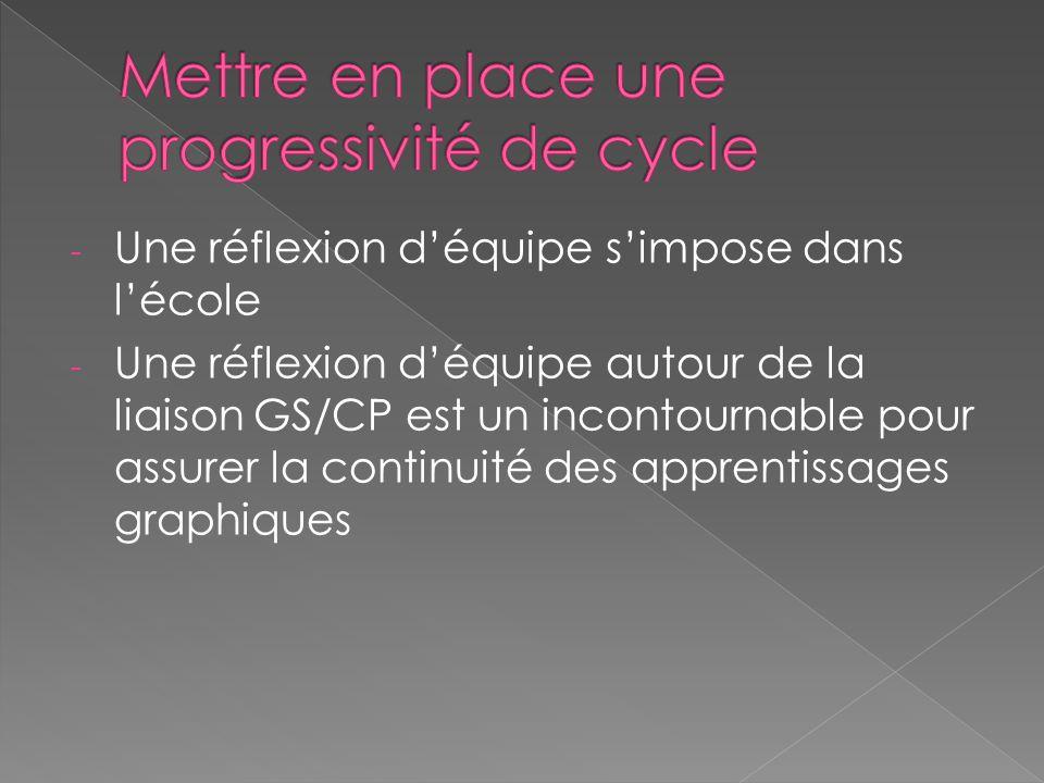 Mettre en place une progressivité de cycle