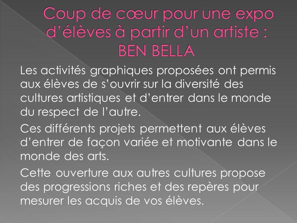 Coup de cœur pour une expo d'élèves à partir d'un artiste : BEN BELLA