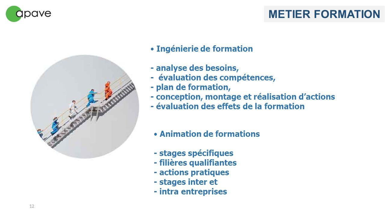 Formation METIER FORMATION Ingénierie de formation
