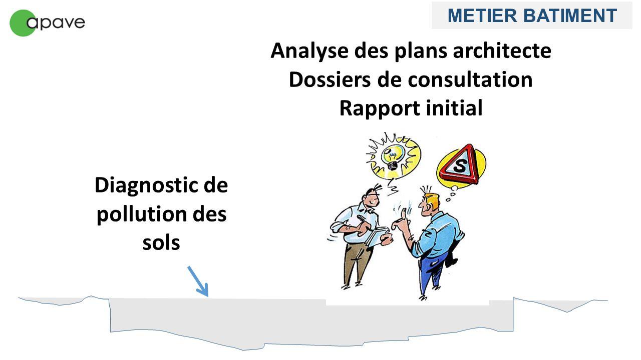 Analyse des plans architecte Dossiers de consultation Rapport initial