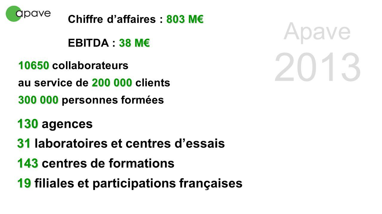 2013 Apave 130 agences 31 laboratoires et centres d'essais