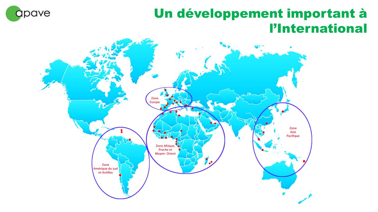 Un développement important à l'International