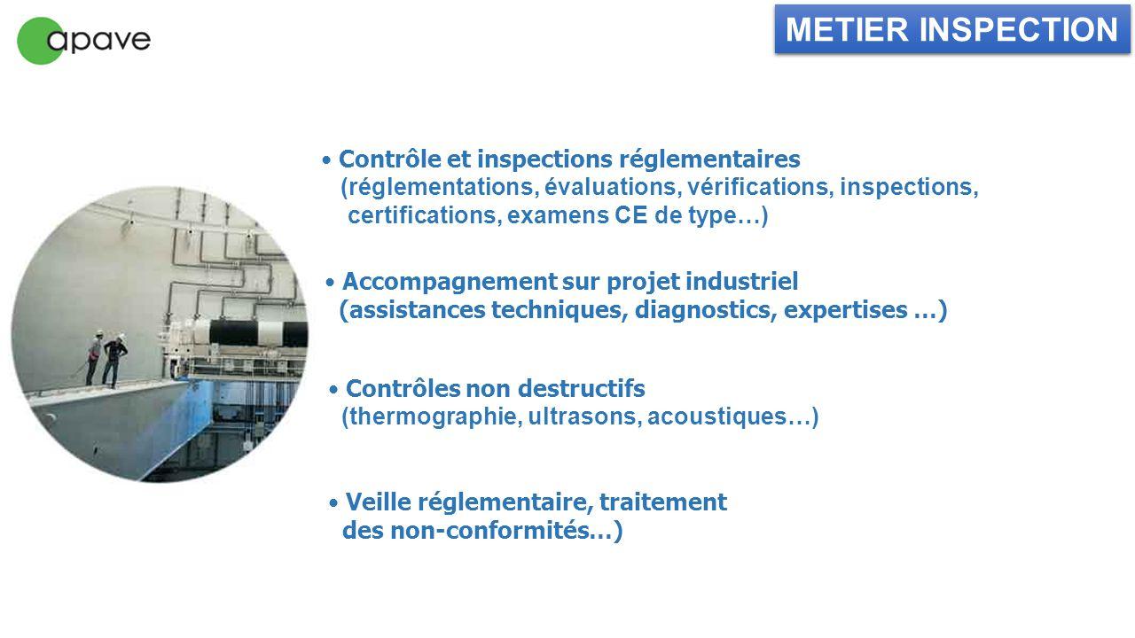 Inspection METIER INSPECTION Contrôle et inspections réglementaires