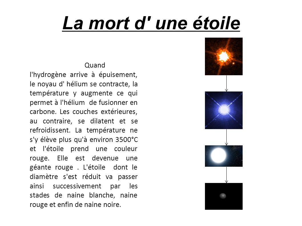 La mort d une étoile