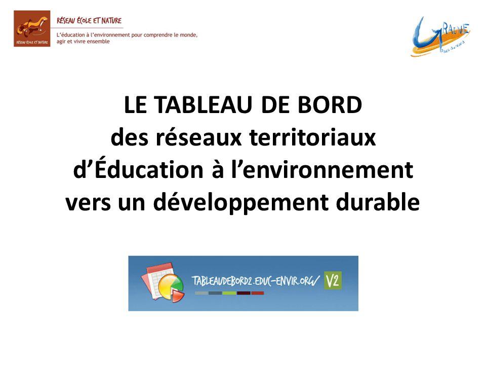 LE TABLEAU DE BORD des réseaux territoriaux d'Éducation à l'environnement vers un développement durable