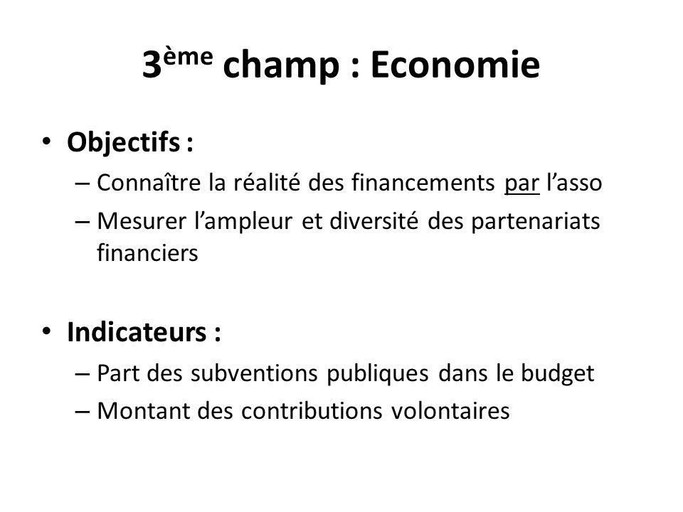 3ème champ : Economie Objectifs : Indicateurs :