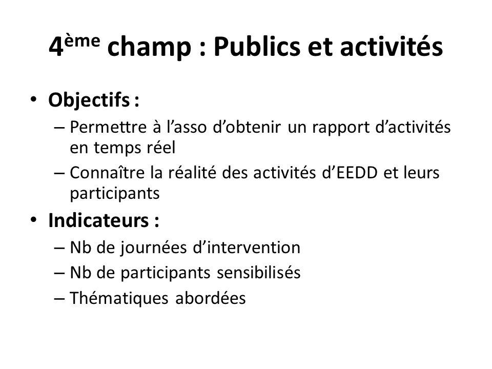 4ème champ : Publics et activités