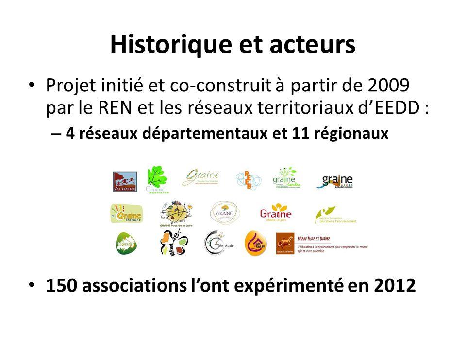 Historique et acteurs Projet initié et co-construit à partir de 2009 par le REN et les réseaux territoriaux d'EEDD :