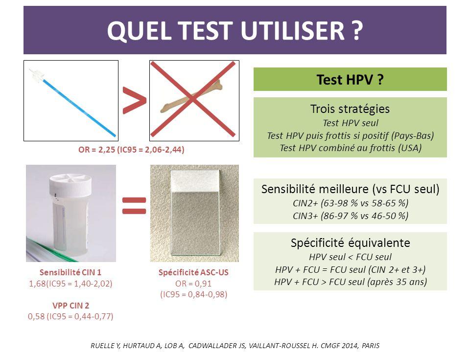> = Quel test utiliser Test HPV Trois stratégies