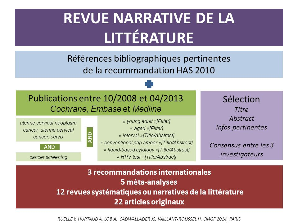 Revue narrative de la littérature