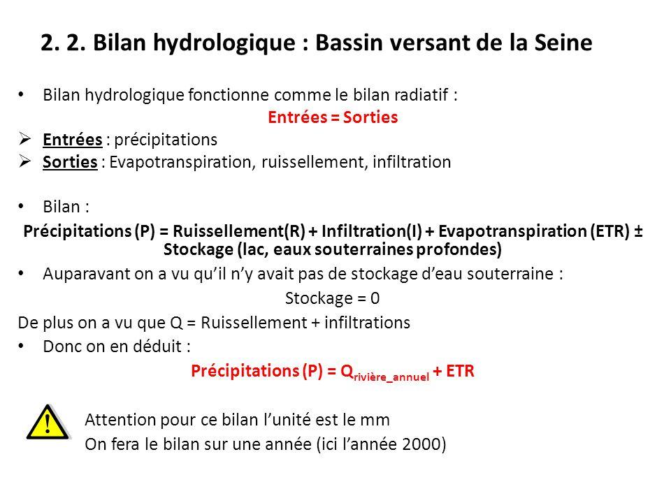 2. 2. Bilan hydrologique : Bassin versant de la Seine
