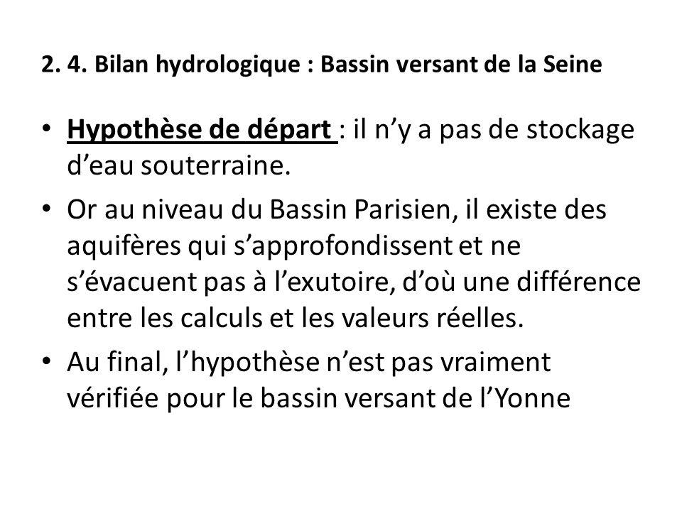 2. 4. Bilan hydrologique : Bassin versant de la Seine