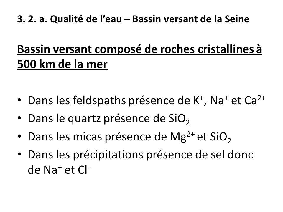 3. 2. a. Qualité de l'eau – Bassin versant de la Seine