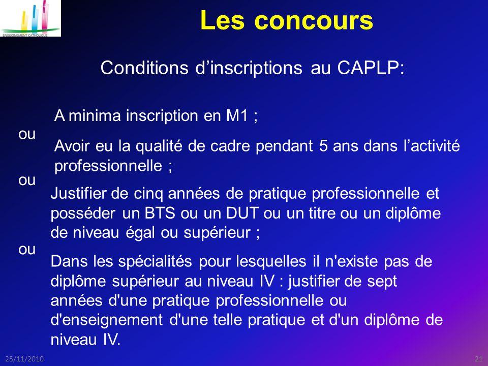 Les concours Conditions d'inscriptions au CAPLP: