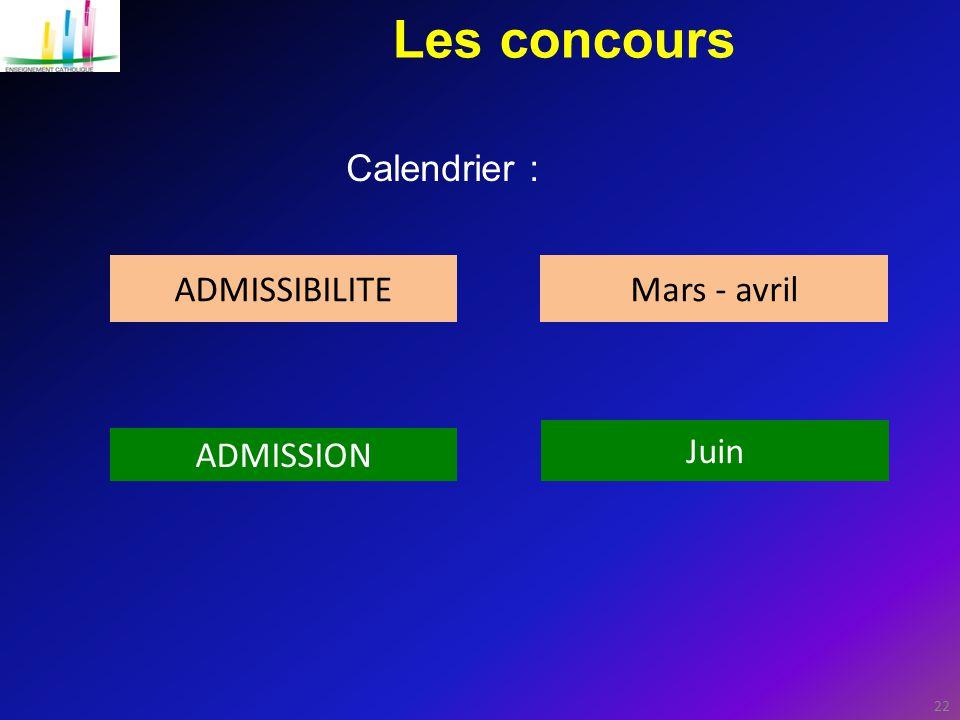Les concours Calendrier : ADMISSIBILITE Mars - avril Juin ADMISSION