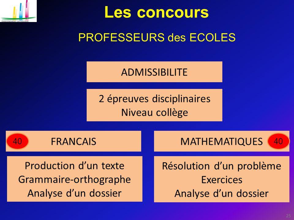 Les concours PROFESSEURS des ECOLES ADMISSIBILITE