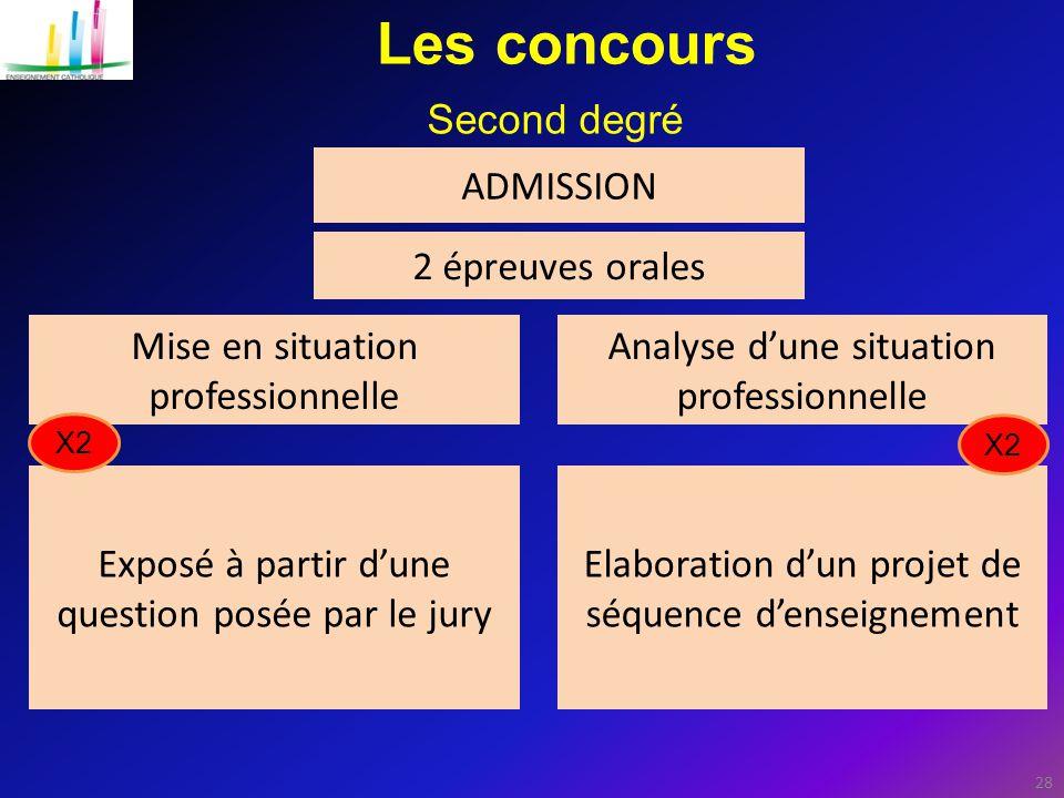 Les concours Second degré ADMISSION 2 épreuves orales