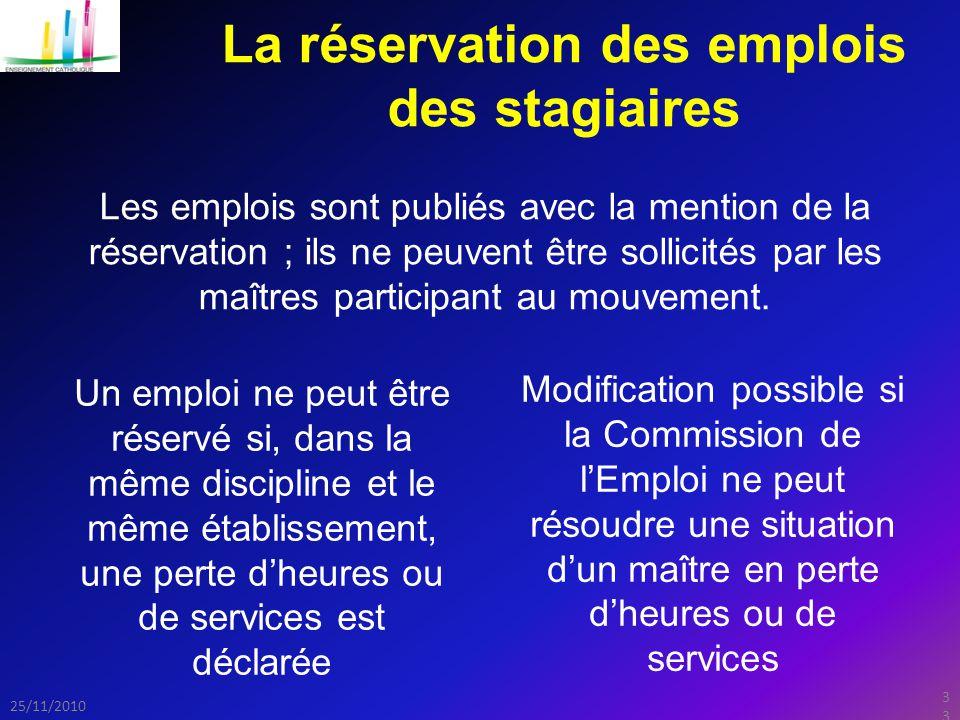 La réservation des emplois des stagiaires