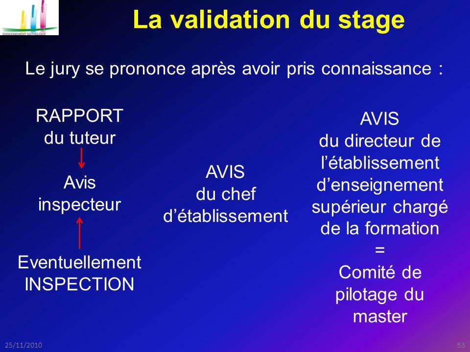La validation du stage Le jury se prononce après avoir pris connaissance : RAPPORT. du tuteur. AVIS.