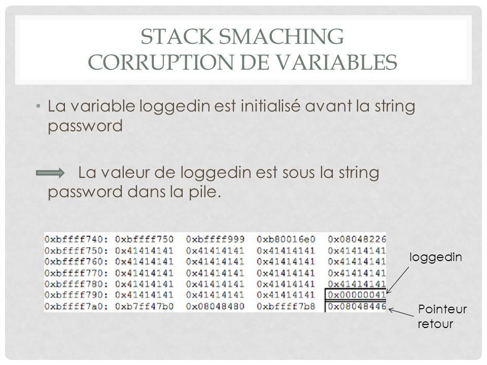 Stack Smaching Corruption de variables