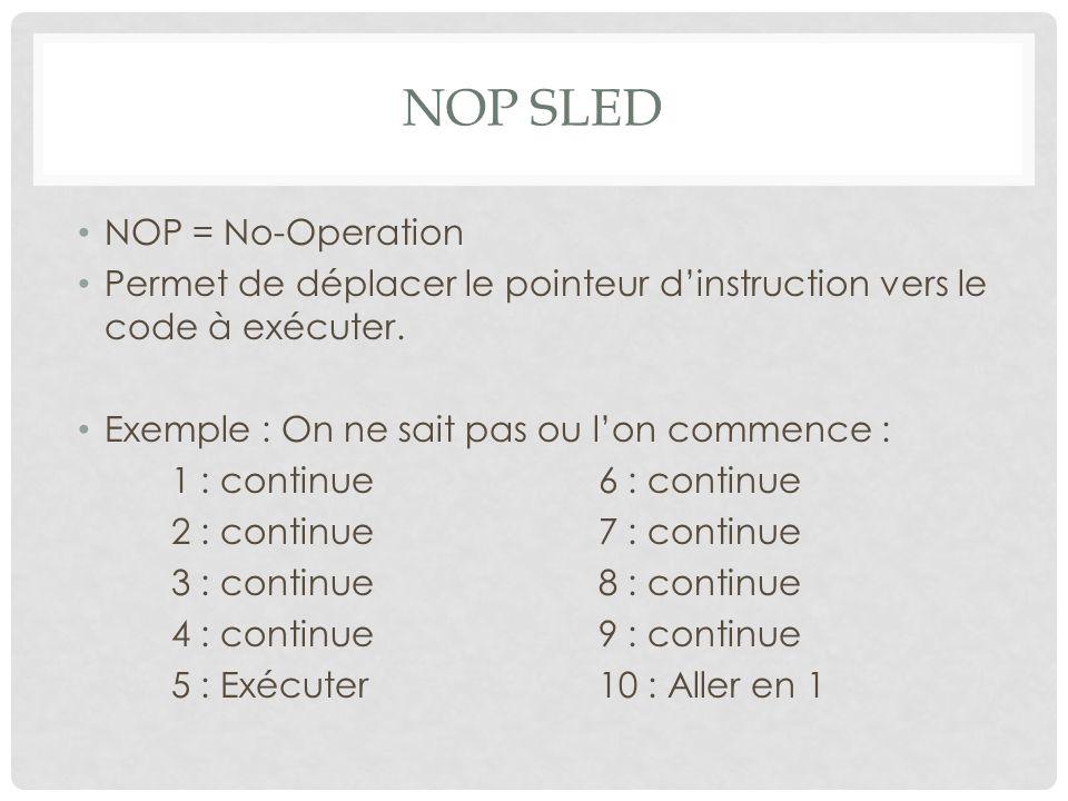 NOP sled NOP = No-Operation