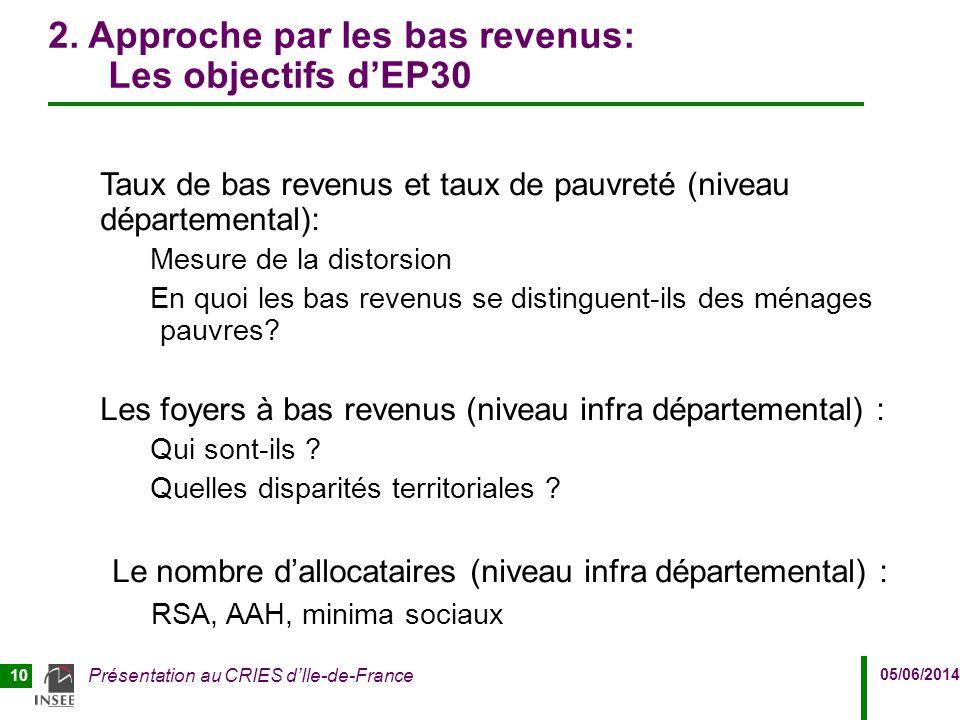 2. Approche par les bas revenus: Les objectifs d'EP30