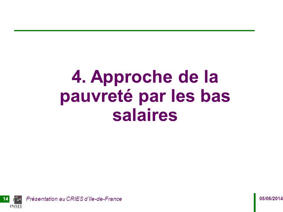 4. Approche de la pauvreté par les bas salaires