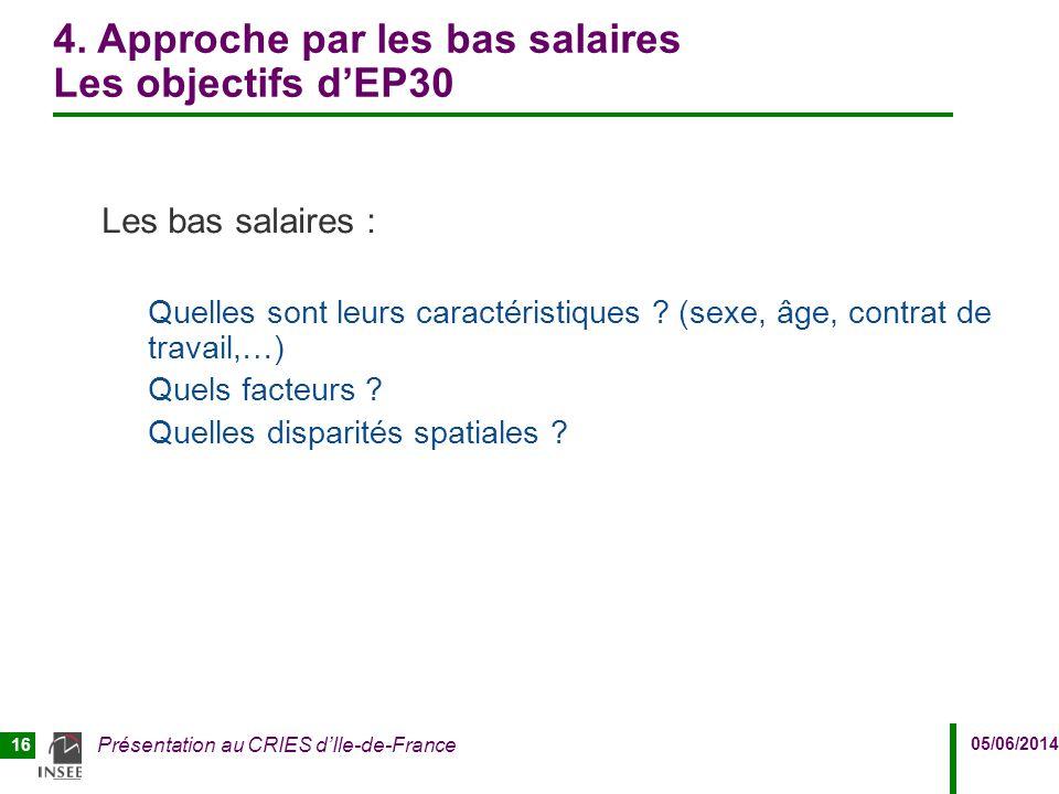 4. Approche par les bas salaires Les objectifs d'EP30