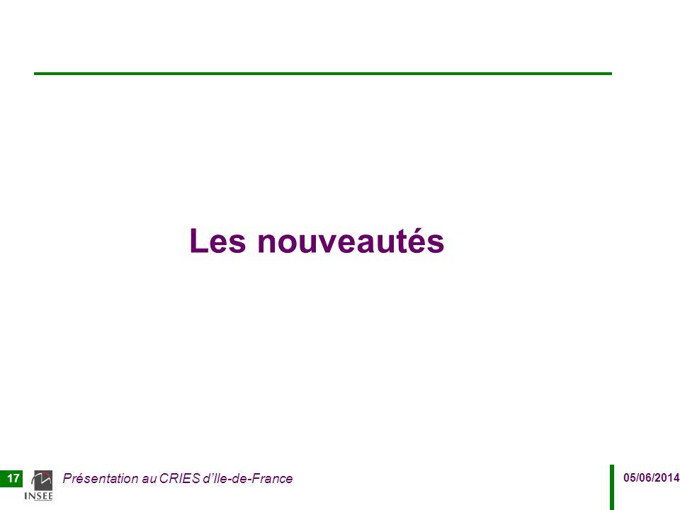 Les nouveautés Présentation au CRIES d'Ile-de-France 05/06/2014