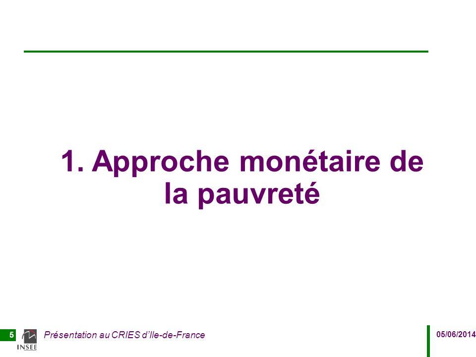 1. Approche monétaire de la pauvreté