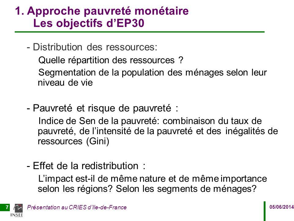 1. Approche pauvreté monétaire Les objectifs d'EP30