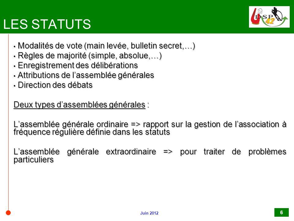 LES STATUTS Modalités de vote (main levée, bulletin secret,…)