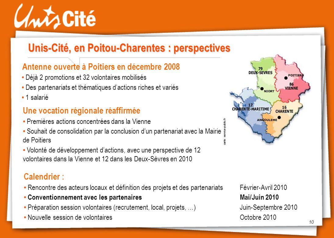 Unis-Cité, en Poitou-Charentes : perspectives