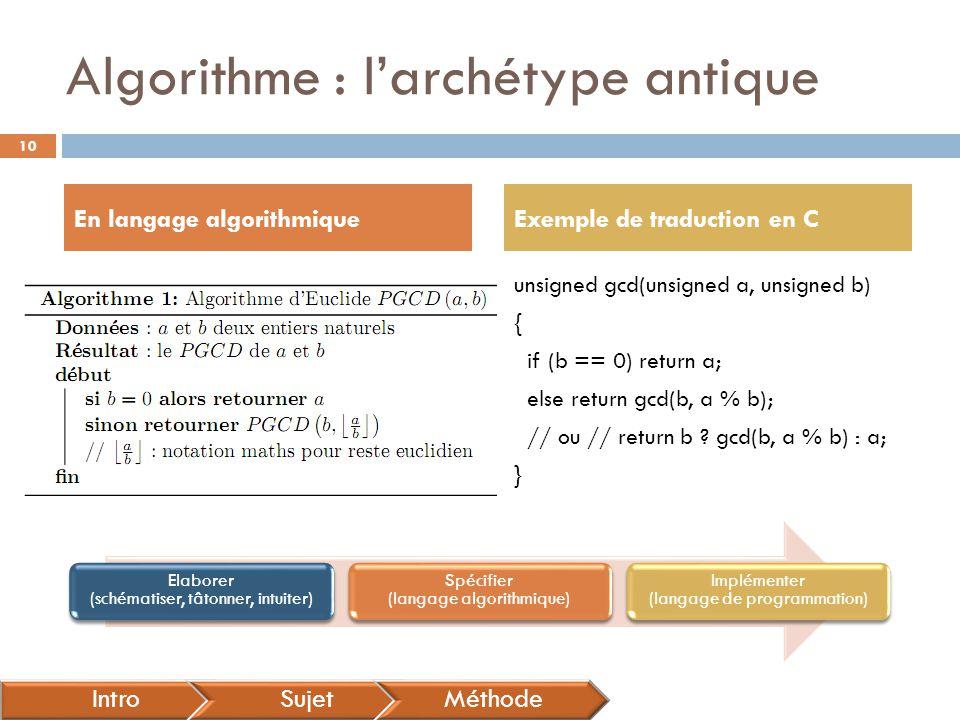 Algorithme : l'archétype antique