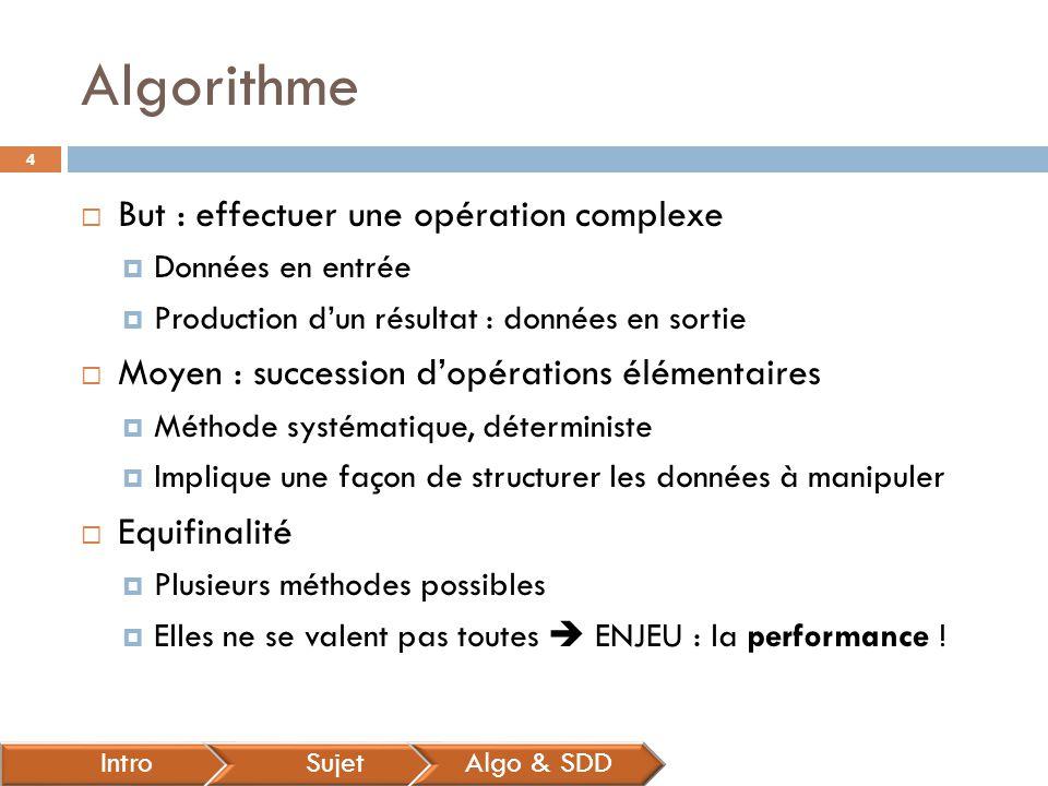 Algorithme But : effectuer une opération complexe