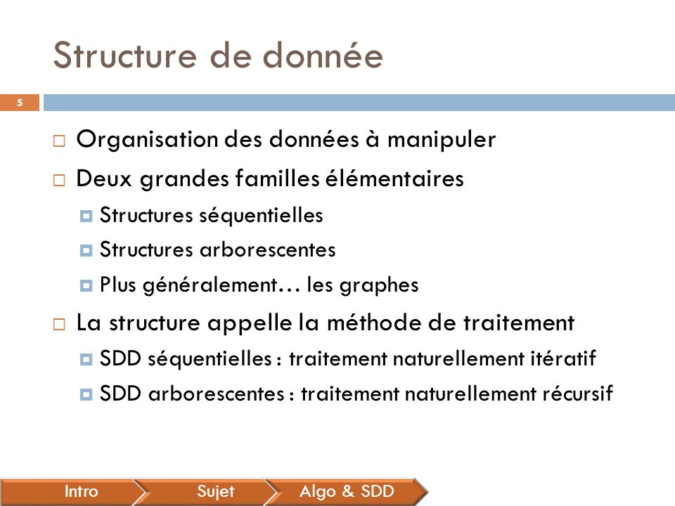 Structure de donnée Organisation des données à manipuler