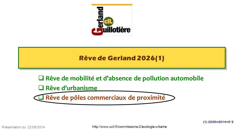 Rêve de mobilité et d'absence de pollution automobile Rêve d'urbanisme