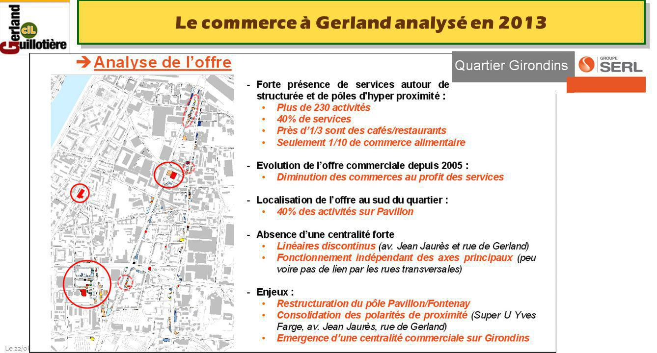 Le commerce à Gerland analysé en 2013