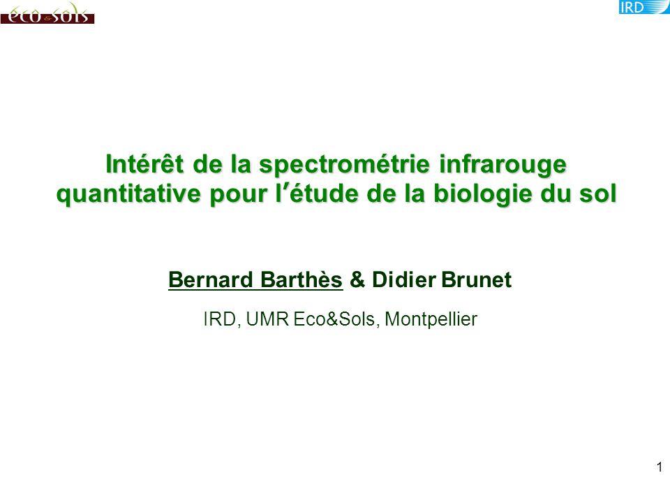 Bernard Barthès & Didier Brunet IRD, UMR Eco&Sols, Montpellier