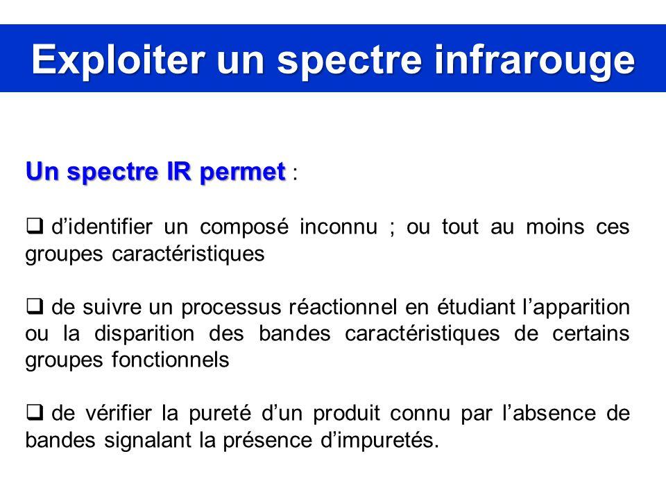 Exploiter un spectre infrarouge