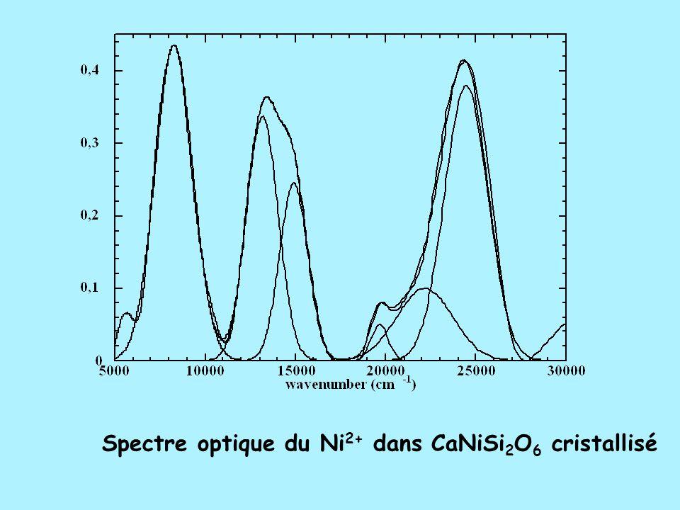 Spectre optique du Ni2+ dans CaNiSi2O6 cristallisé