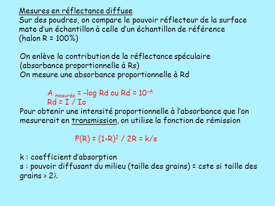 Mesures en réflectance diffuse