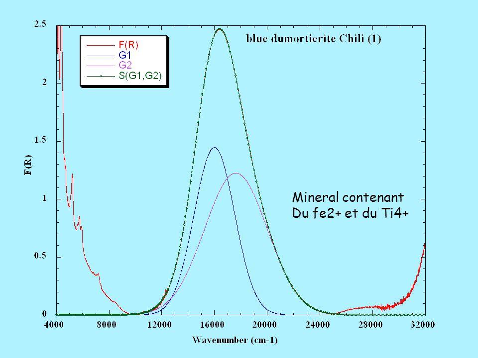 Mineral contenant Du fe2+ et du Ti4+