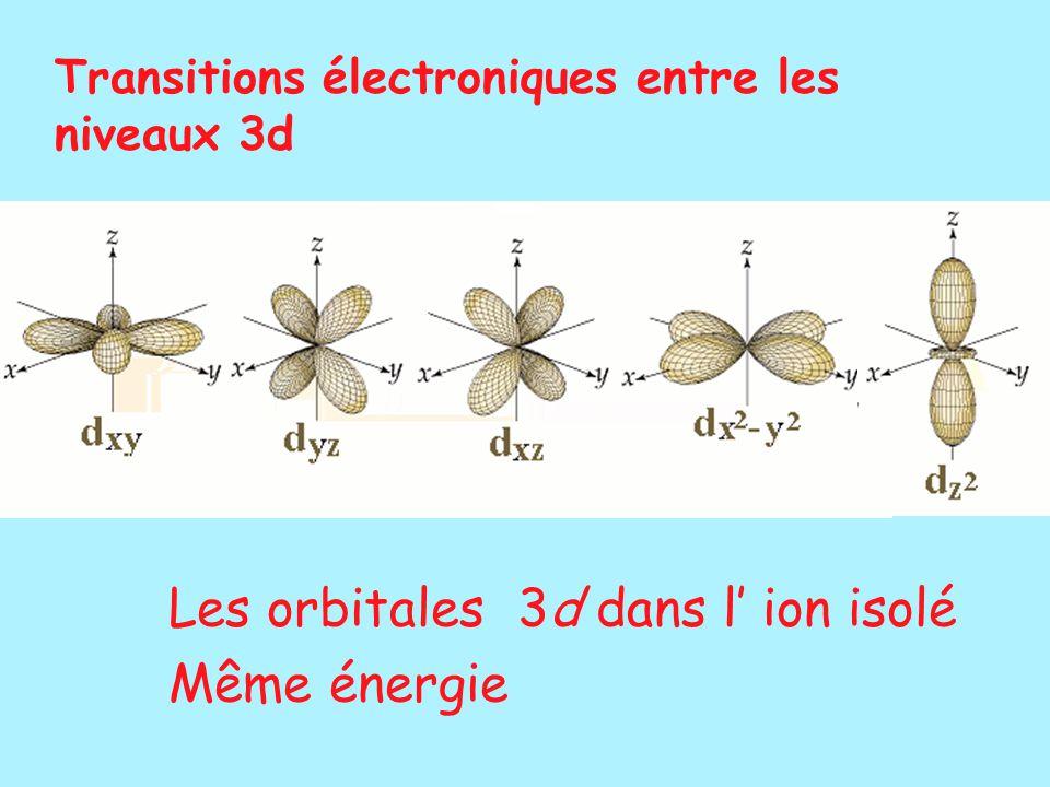 Les orbitales 3d dans l' ion isolé Même énergie