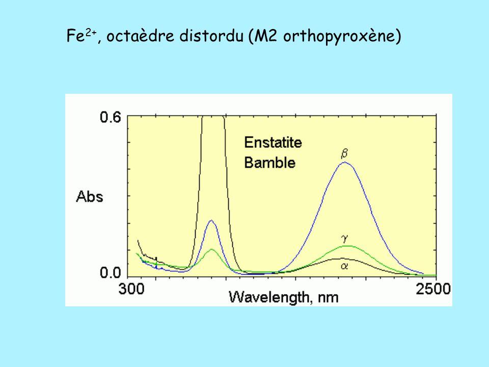 Fe2+, octaèdre distordu (M2 orthopyroxène)